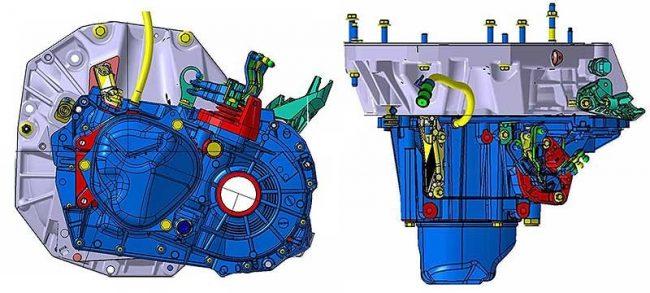 Механическая коробка JH3 компании Renault