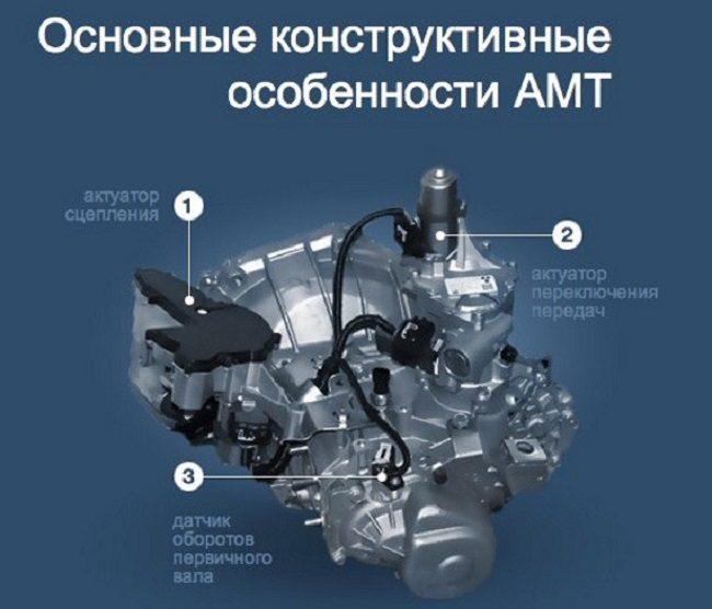 Основные особенности АМТ 21827