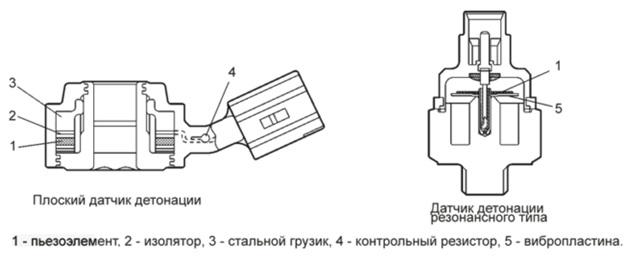 Устройство широкополосного и резонансного датчиков детонации