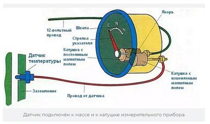 Схема подключения датчика к приборной панели