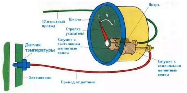 Схема подключения датчика температуры охлаждающей жидкости