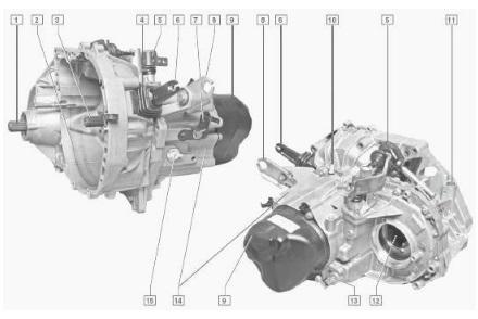 МКПП Renault Logan