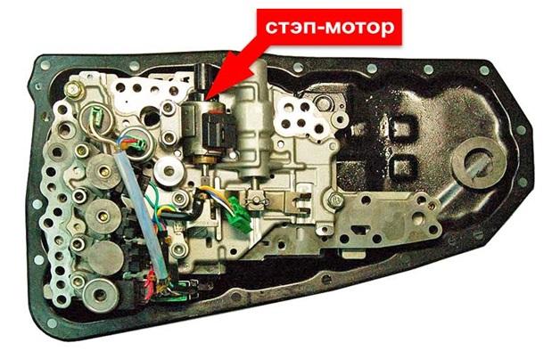 Расположение шагового мотора