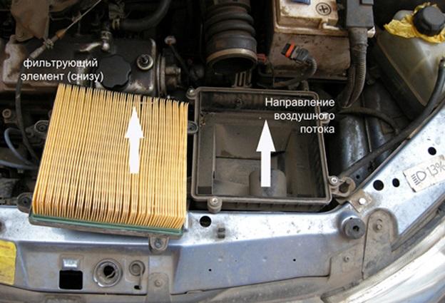 Направление установки фильтрующего элемента