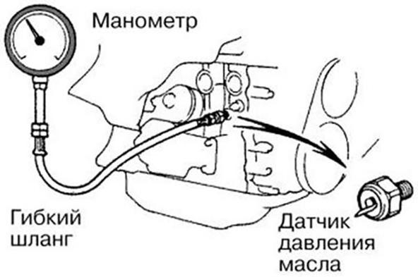 Датчик давления масла ВАЗ-2106