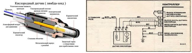 Датчик кислорода на ВАЗ 2112