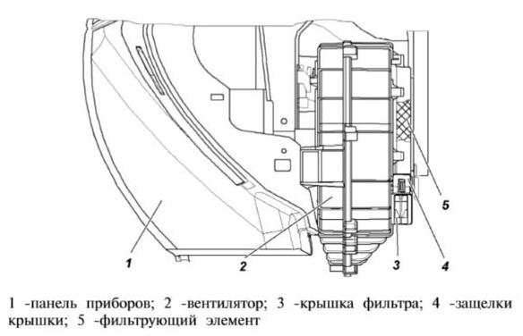 Размещение фильтра на УАЗ Патриот после рестайлинга
