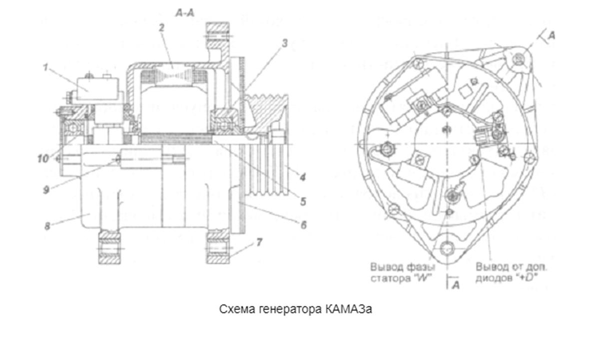 Схема генератора КАМАЗ