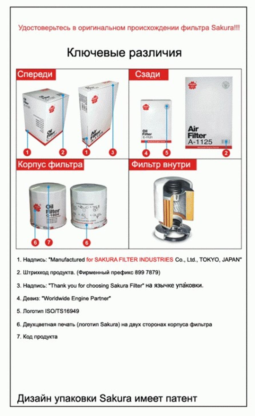 Осмотр упаковки и корпуса фильтрующего элемента
