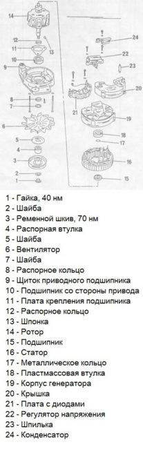 Процесс разборки генератора