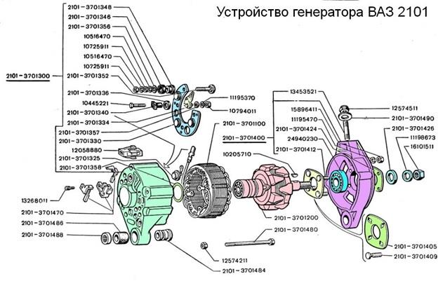 Составляющие элементы генератора ВАЗ 2101